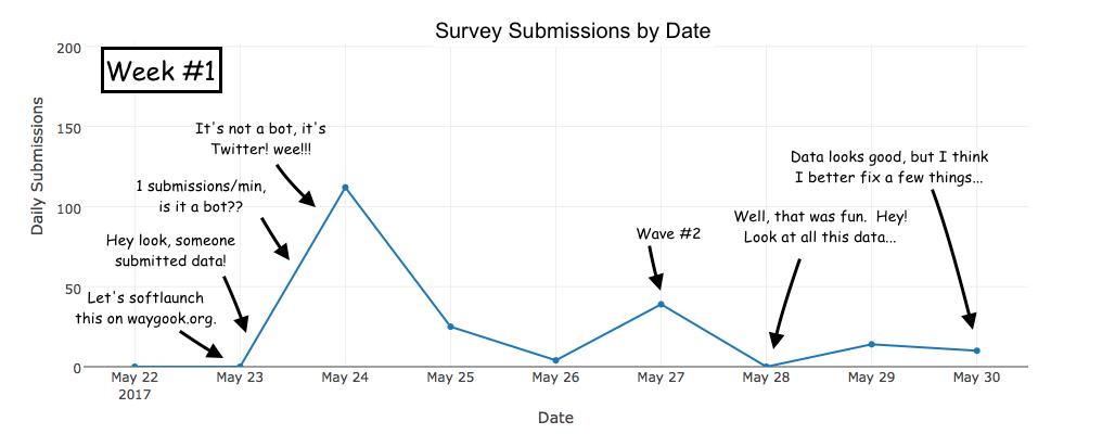 week1_Graph